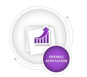 Overall Reputation